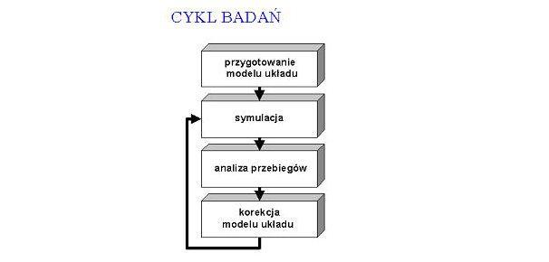 Ilustracja publikacji